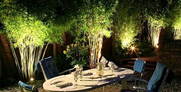 Градински осветителни тела